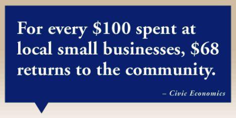 https://secureservercdn.net/45.40.148.117/u0g.b50.myftpupload.com/wp-content/uploads/2014/10/small-business-100-bucks-68-into-local-economy.jpg