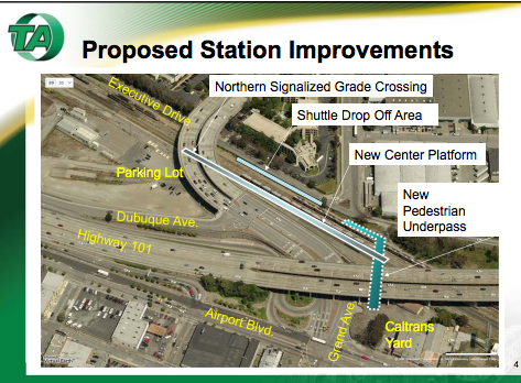 proposed train sta improvements BayRail Blog