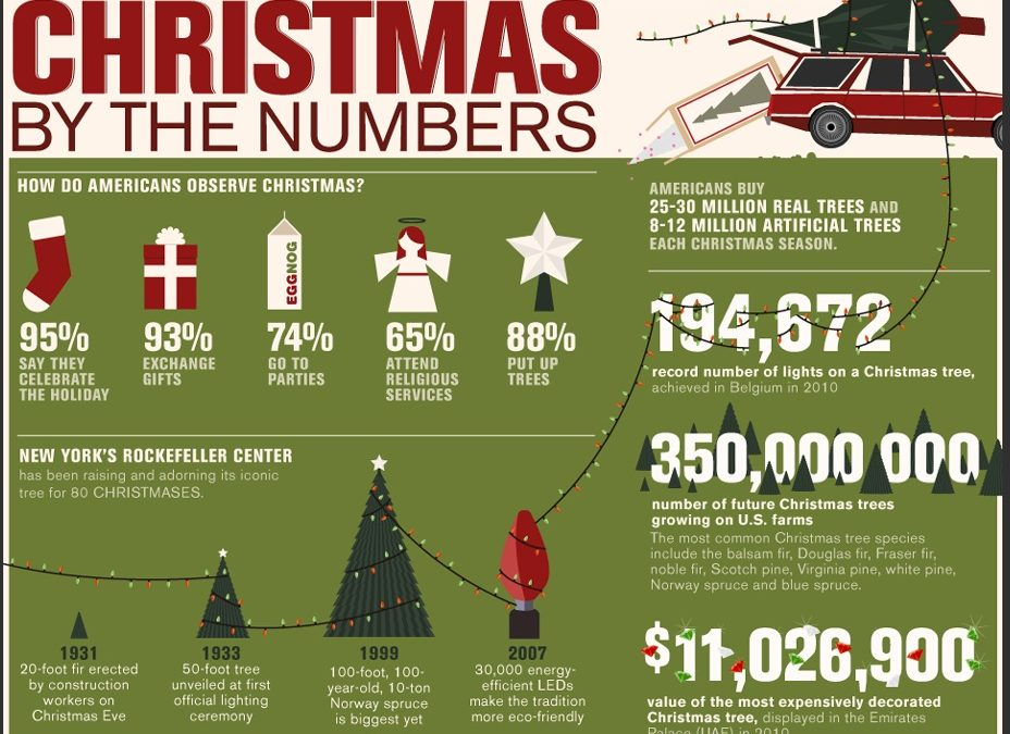 Worried About Christmas Expenses?
