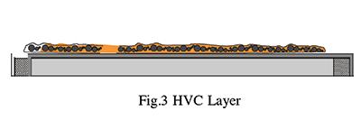HVC_fig3
