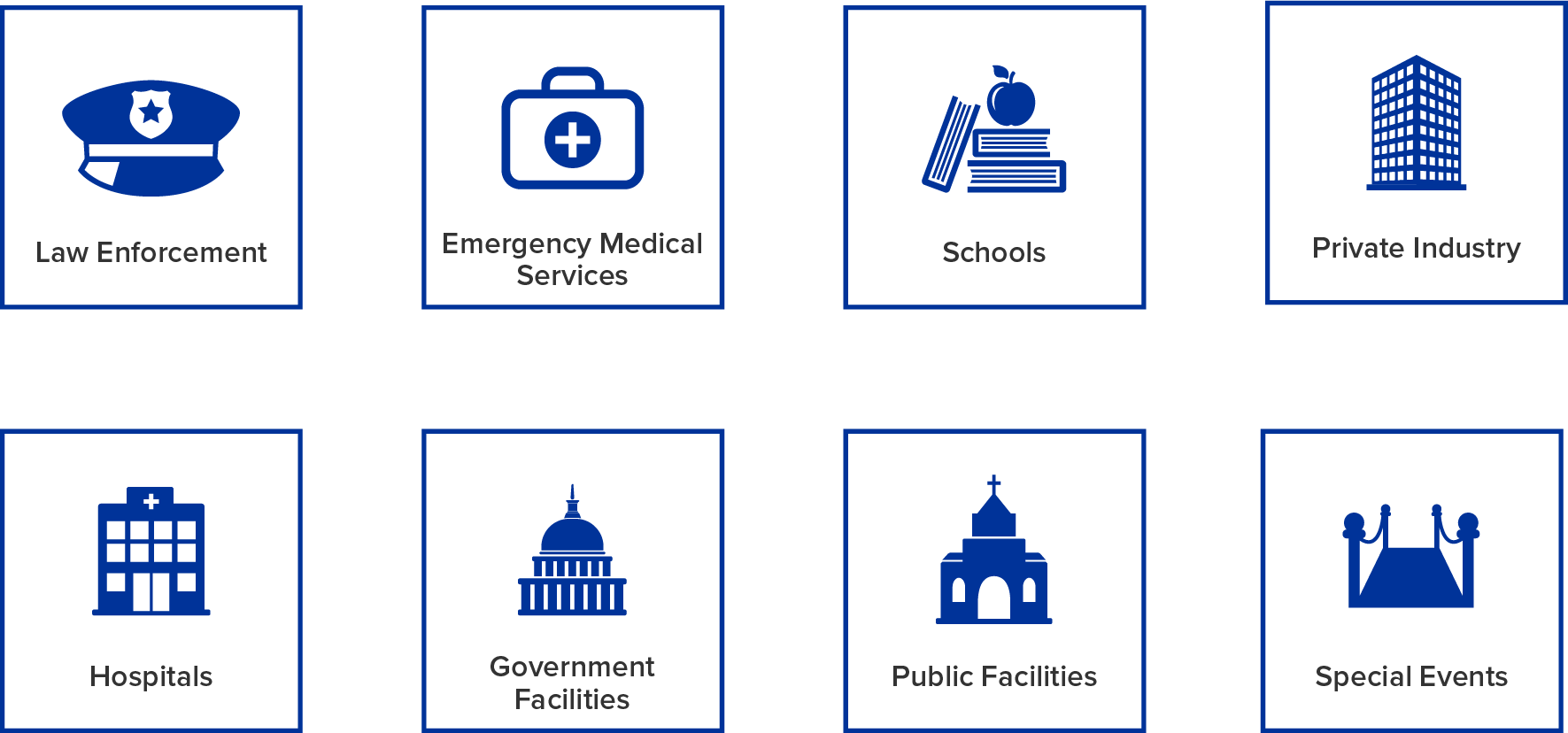 active shooter preparedness sectors listed with icons