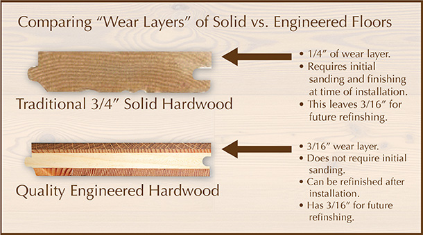 Engineered versus traditional wood flooring