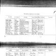 sbandeathregistry18986.jpg