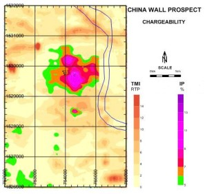 China Wall Chargeability