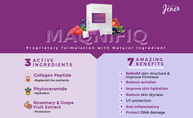 Maqnifiq Ingredients and Benefits With Mummyjene