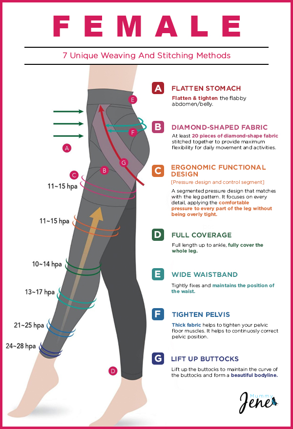 Aulora pants women infographic