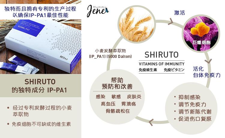Shiruto Ingredients & Benefits In Mummyjene