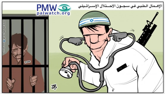 antisemitic cartoon by the Palestinian authority shows Israeli doctor infecting security prisoners with coronavirus