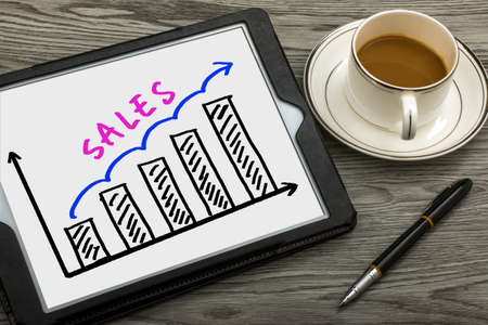 The 7 Gears of Sales