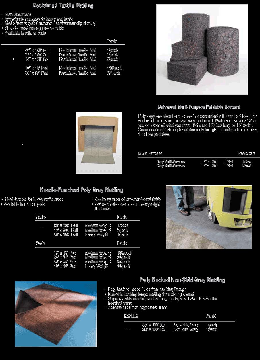 absorbants 1