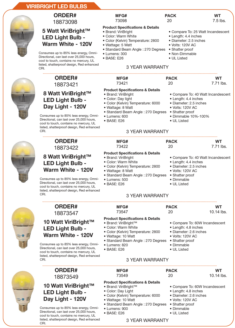 bulbs_161e323