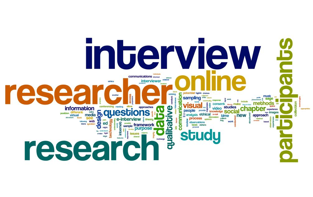 Tag Cloud for Qualitative Online Interviews manuscript