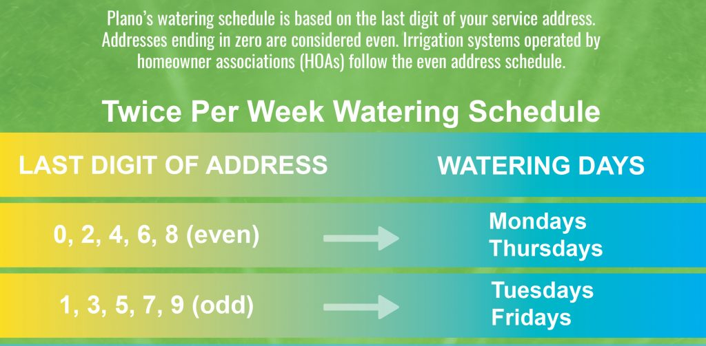 2018 Spring/Summer Watering Guidelines