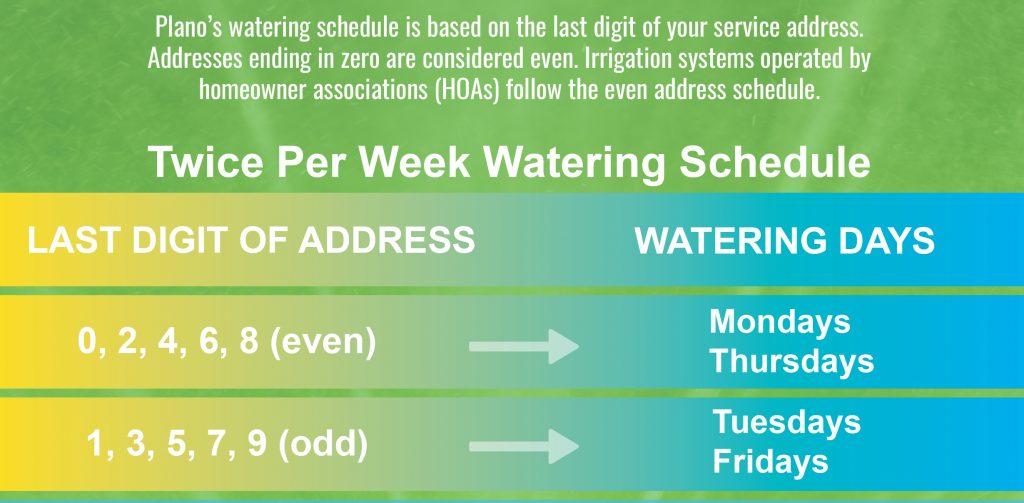 2018 Spring/Summer Watering Guidelines