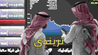 أفضل الأسهم السعودية للاستثمار 2021