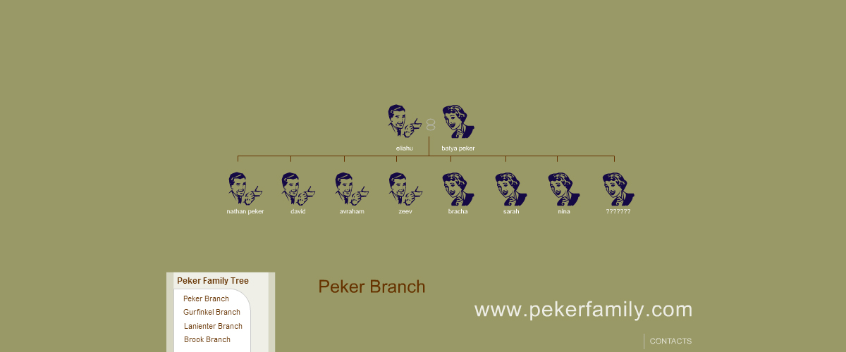historical_website_design_family_tree