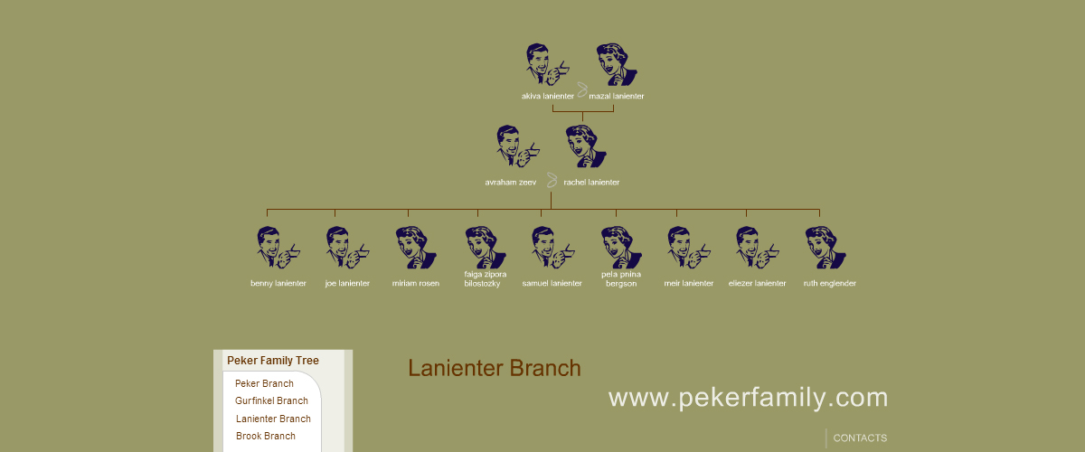 historical_website_design_family_tree3