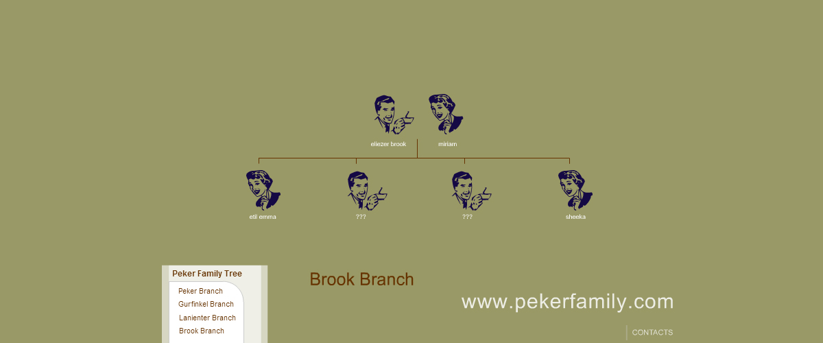 historical_website_design_family_tree4
