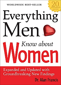 Everything Men Know About Women by Dr. Alan Francis