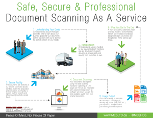 Document Scanning services Process