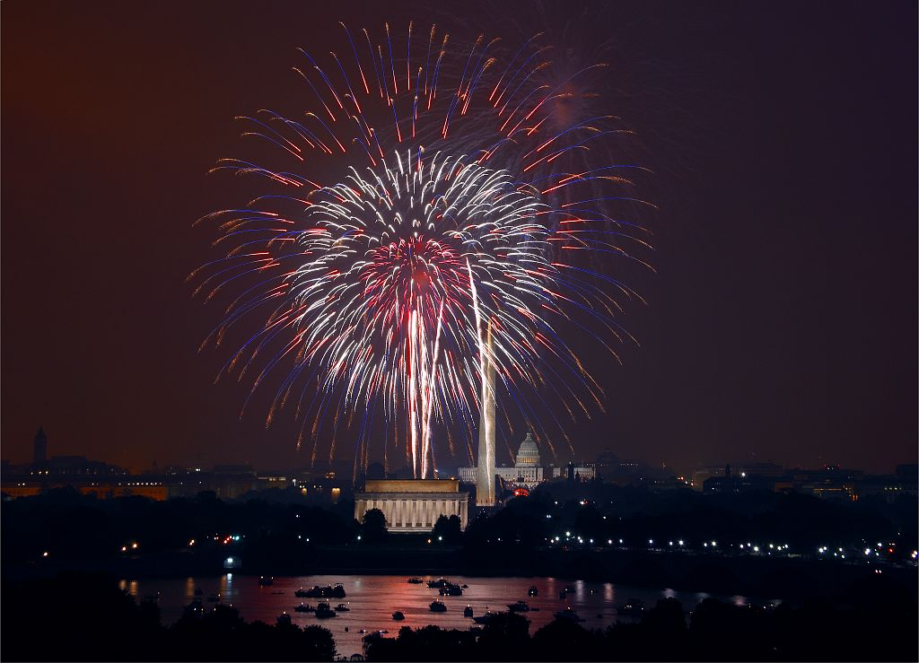 2014 Raleigh Cary  Durham Wake-Forest Area Independence Day Fireworks Schedule
