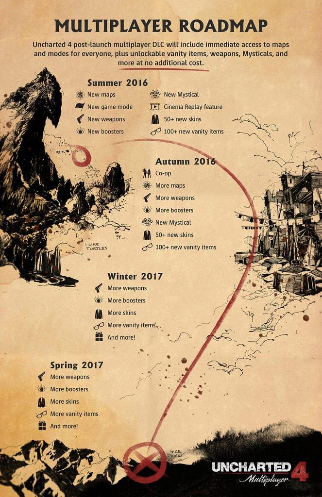 3160097-roadmap