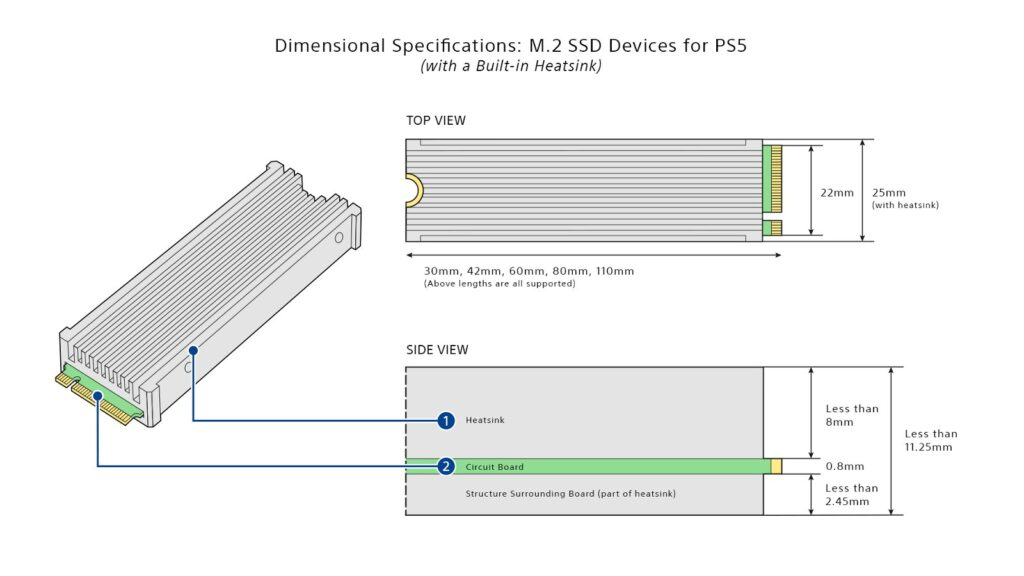 PS5 M.2 SSD Support Releasing In Upcoming System Update Beta
