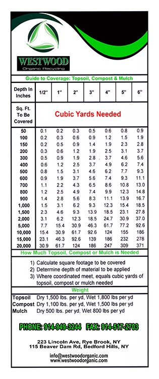 cubic yard card front 2