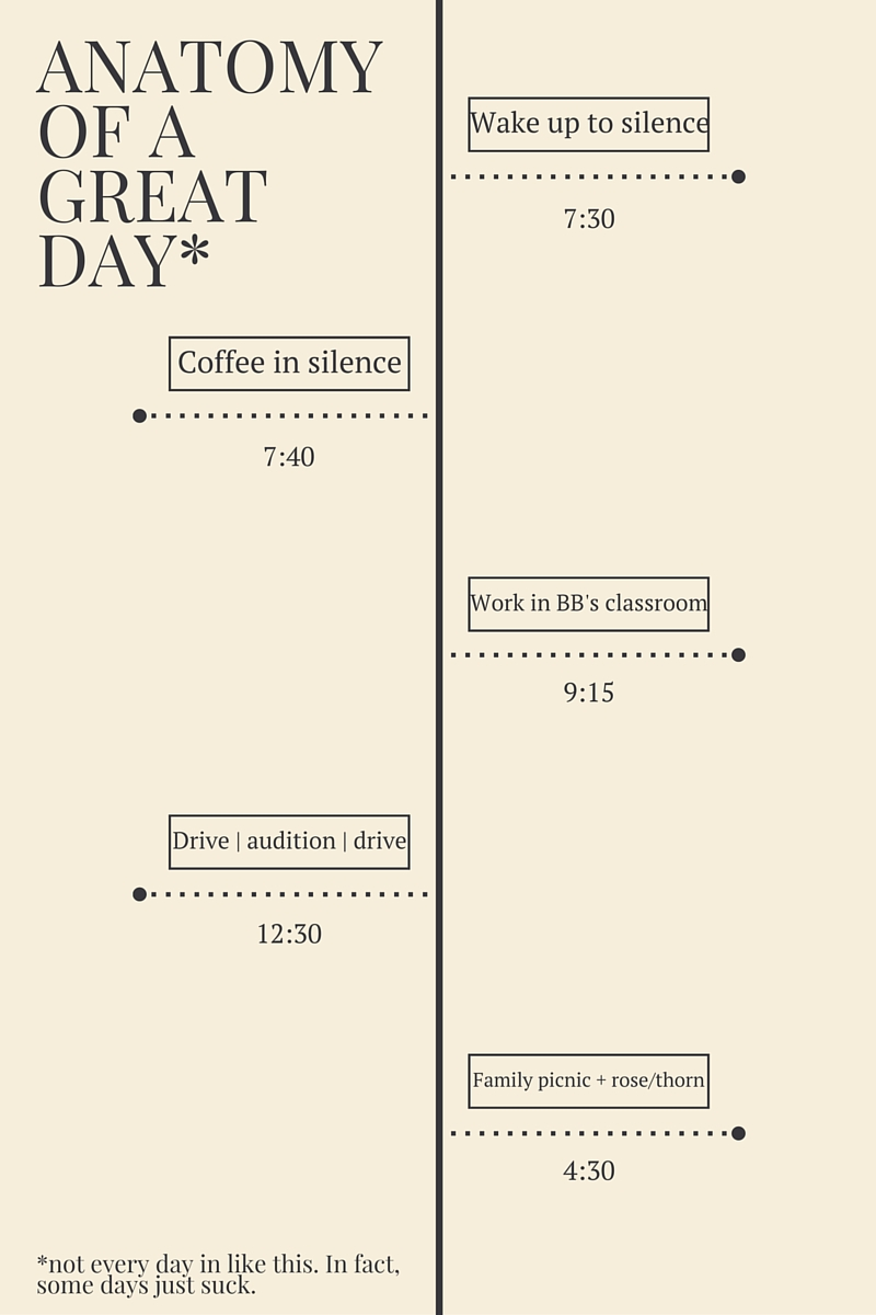 Anatomy of a Great Day