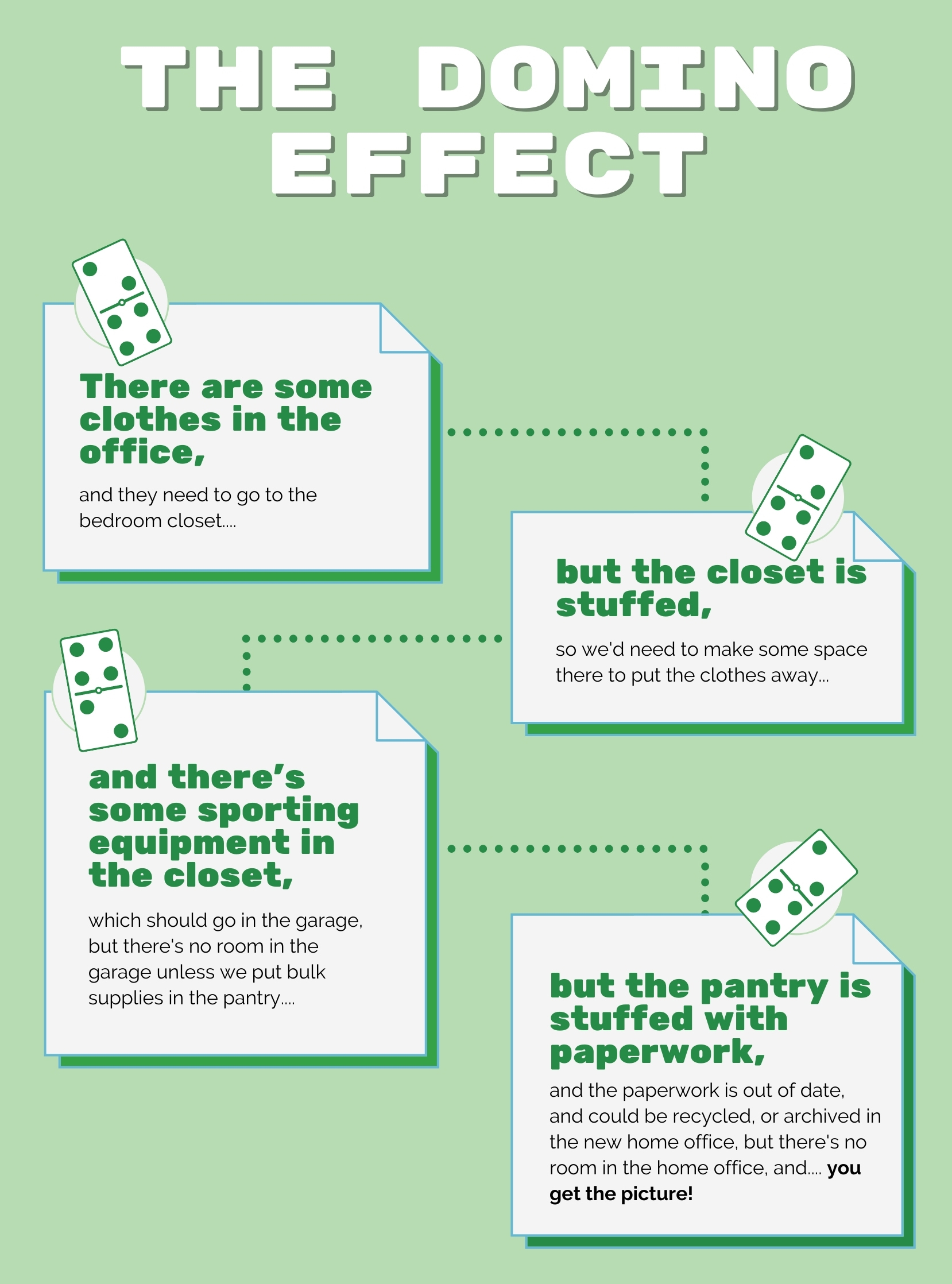 Start a Project: The Domino Effect infographic