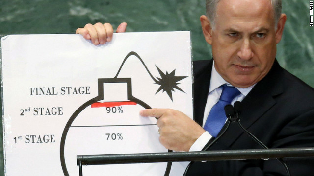 Devil in the Details–Netanyahu's 100 Year War against 'militant' Islam as the death blow to Western Civilization
