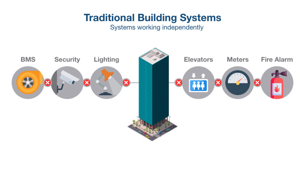 Traditional Building Systems