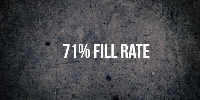 71% placement fill rate