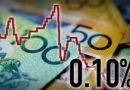 Lãi suất của Úc vẫn được giữ ở mức thấp lịch sử 0.1%