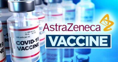 AstraZeneca đang là loại vắc-xin đang được sử dụng nhiều nhất