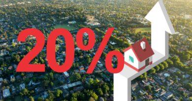 Giá nhà Sydney, Melbourne có xu hướng tăng hơn 20%