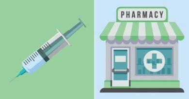 DANH SÁCH: Cách nào để tiêm vắc-xin Covid-19 tại tiệm thuốc tây