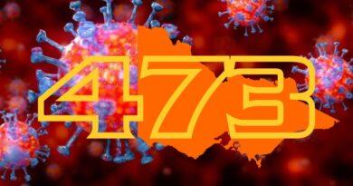 13/9: Ngành xây dựng là 'thủ phạm chính' truyền nhiễm; 473 Trường hợp mới tại VIC