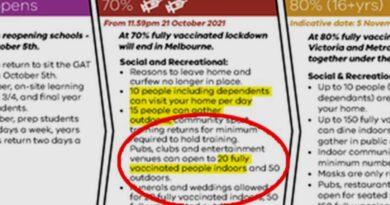 LỖI: Lộ trình VIC đã nêu sai các địa điểm giải trí có thể mở cửa trở lại ở mốc 70% vắc-xin