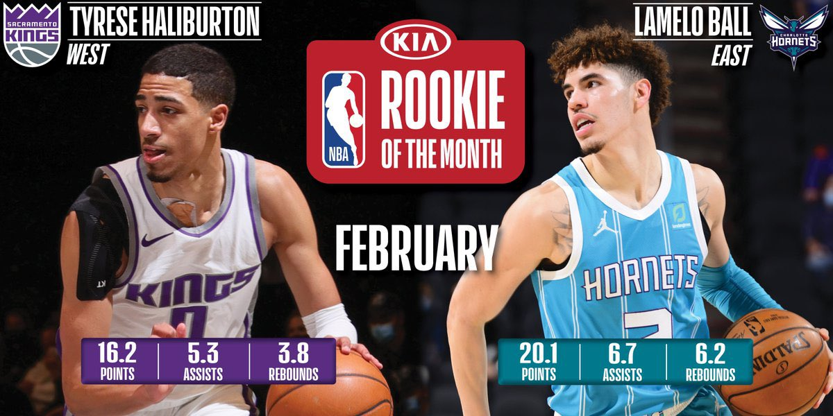 The Rookie of the Month resumes for Sacramentos Tyrese Haliburton and Charlotte Georgia Spartans