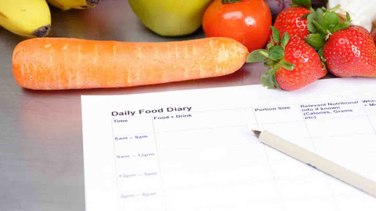 Soft Food Diet : Foods To Eat, Meal & Snacks Concepts