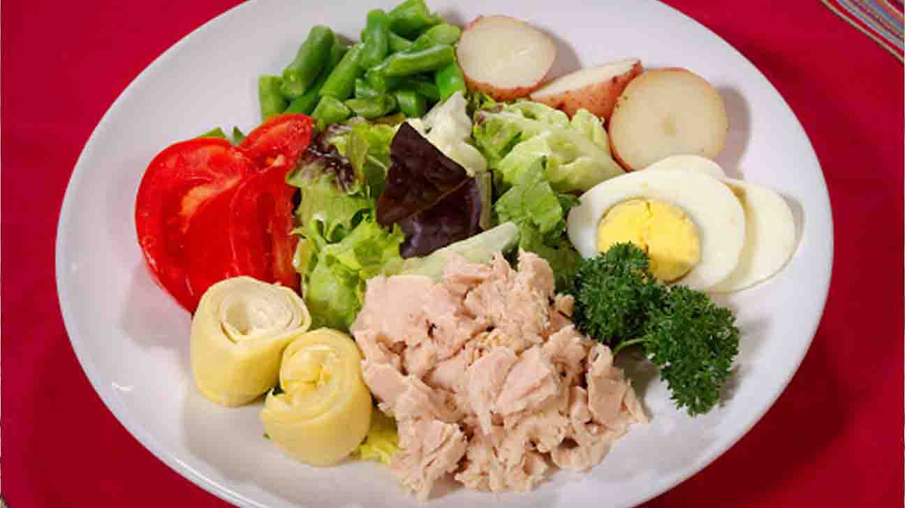 Healthful Diet : Food Groups & Tips For Healthy Eating