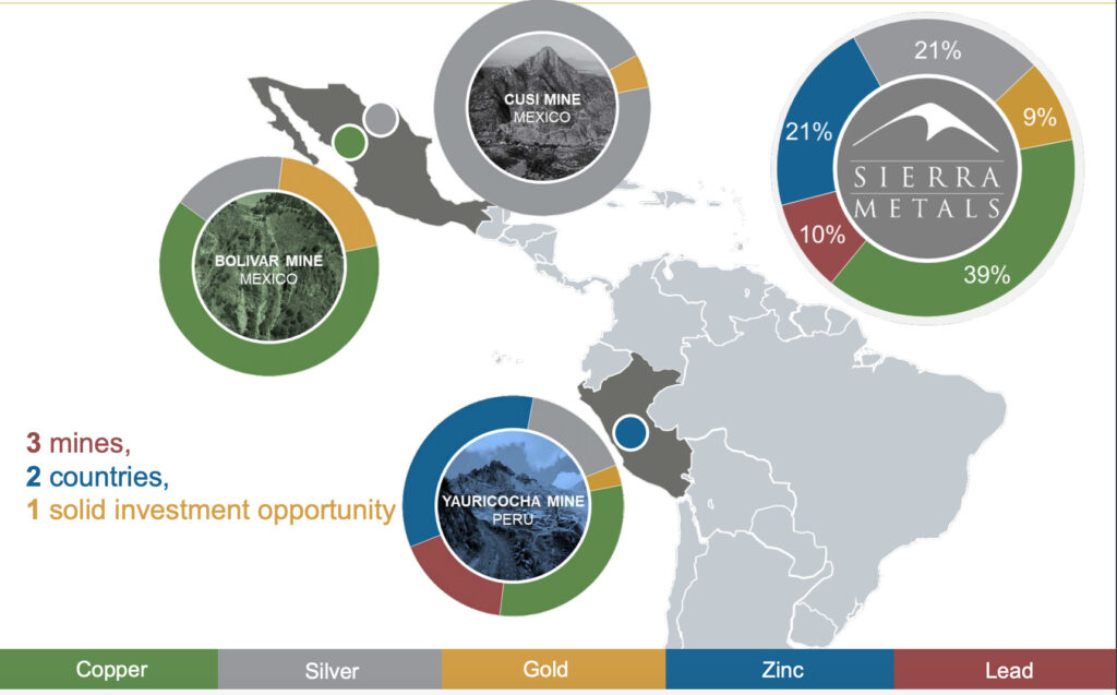 Sierra Metals - Property and Production Map
