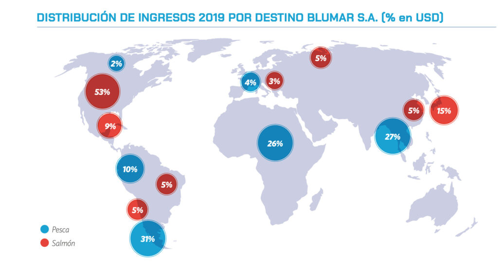 Blumar Seafood - Export Destinations