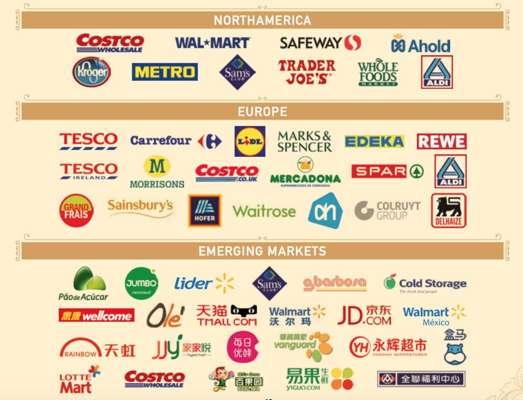 Hortifrut - Key Customers