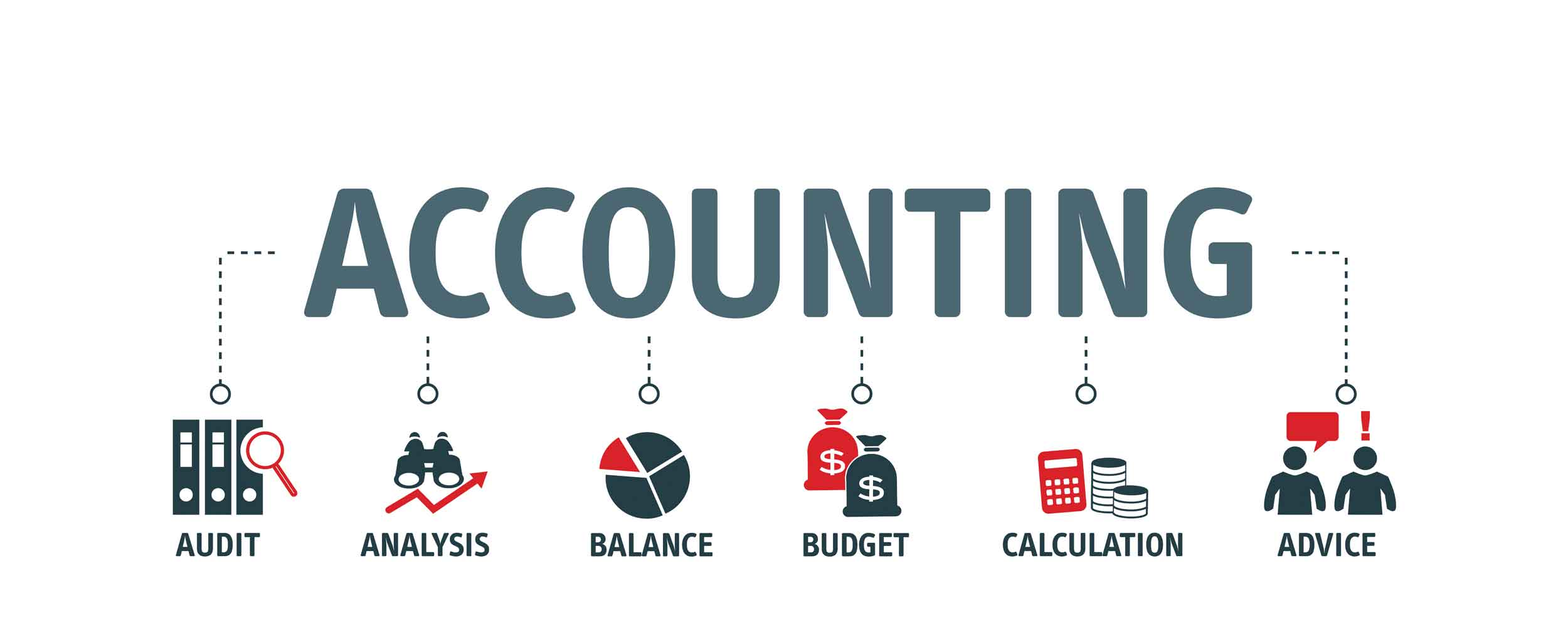 Mobile Accounting graphic with gray and red icons and the words audit, analysis, balance, budget, calculation and advice