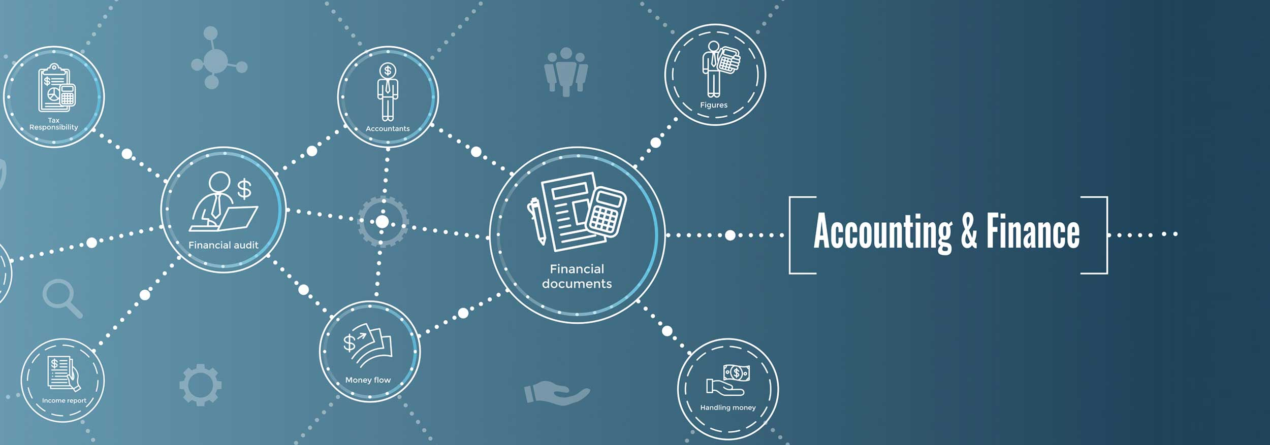 Teal and white graphic with the words Accounting & Finance on the Adcon Business Solutions' website mobile homepage