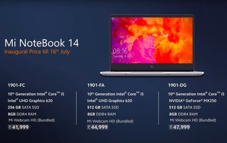 Xiaomi NoteBook Series Launched in India: Mi NoteBook 14 Horizon Edition