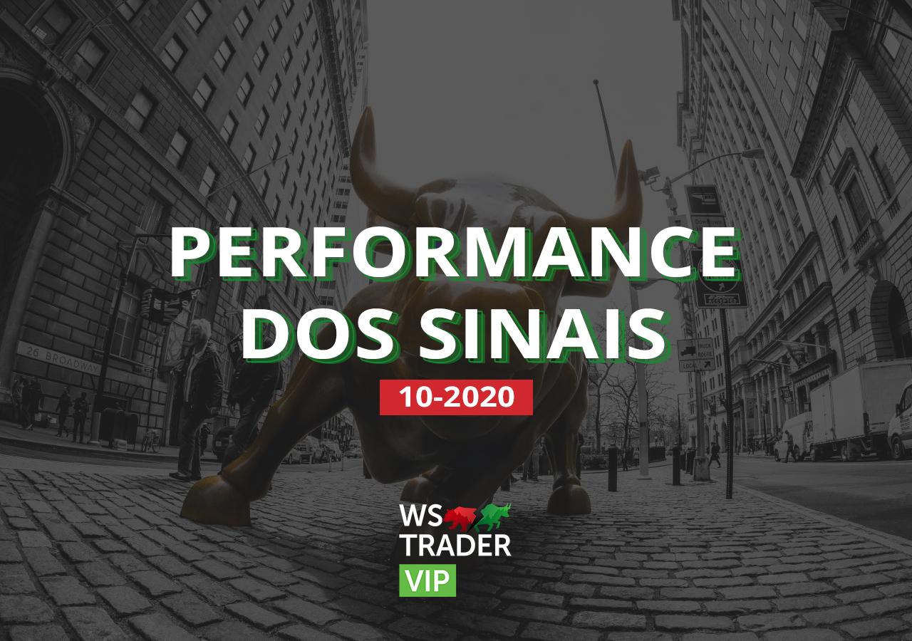 Relatório 10/20: Performance WS Trader VIP