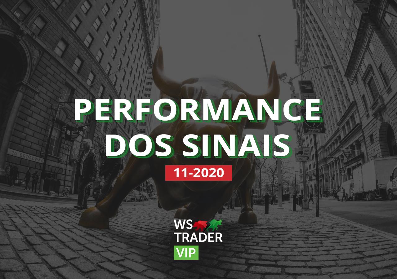 Relatório 11/20: Performance WS Trader VIP